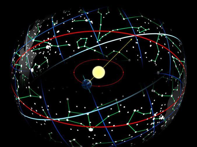 800px-Ecliptic_path