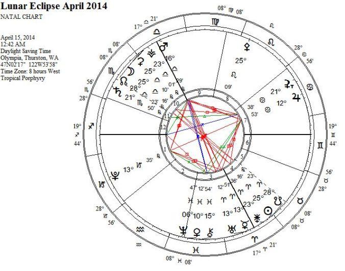 LunarEclipseApril2014WRIGC1