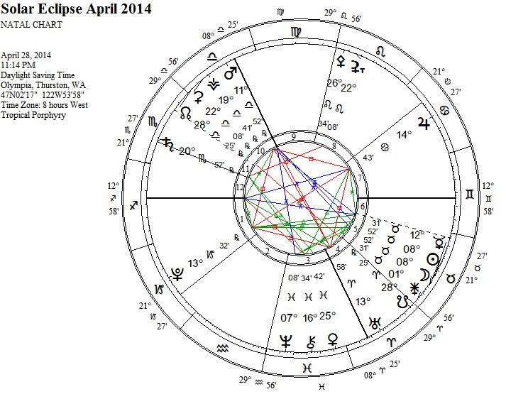 SolarEclipseApril2014WRIGC2