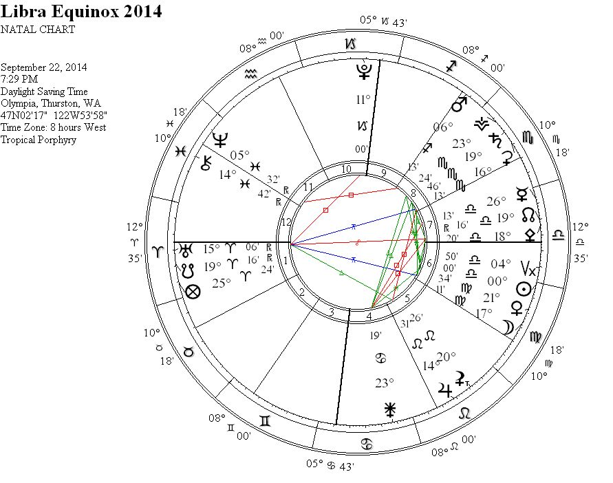 LibraEquinox2014WRIGC2