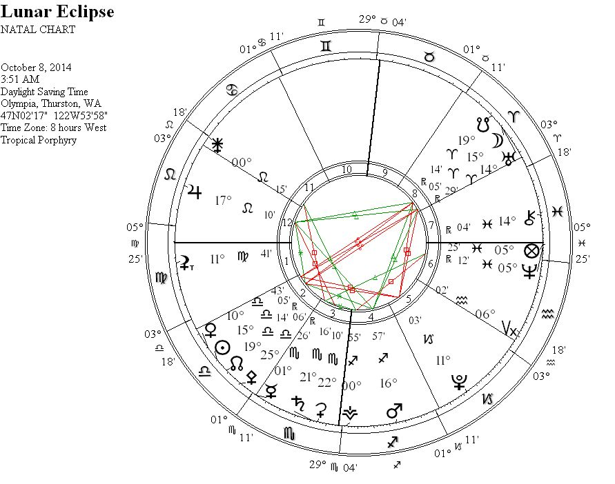 LunarEclipseWRIGC2