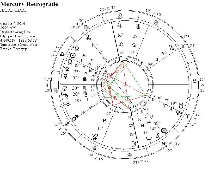 MercuryRetrogradeWRIGC1