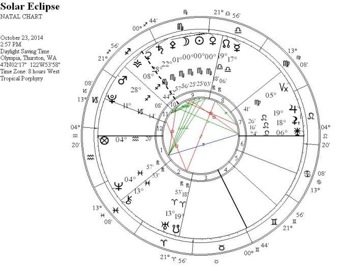 SolarEclipseWRIGC3