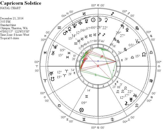 CapricornSolsticeWRIGC1