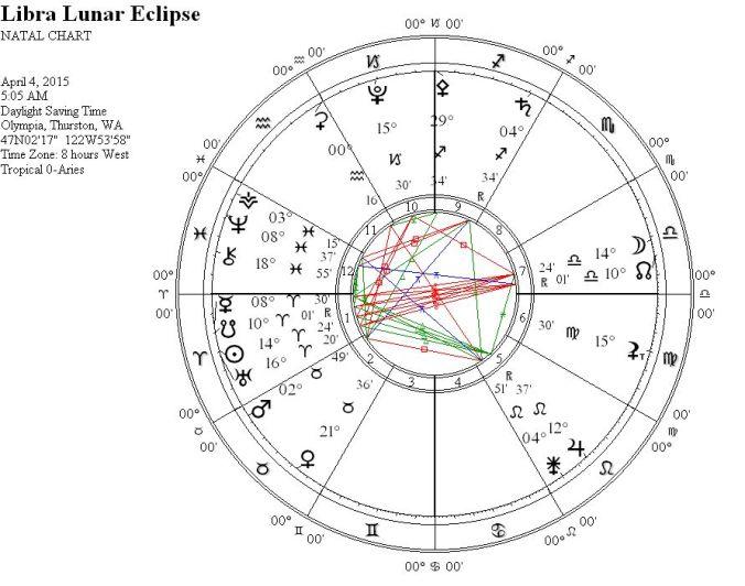 LibraLunarEclipseWRIGC1