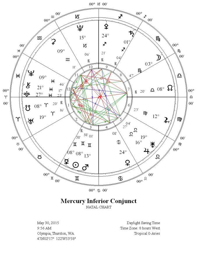 MercuryInferiorConjunctWRIGC1A
