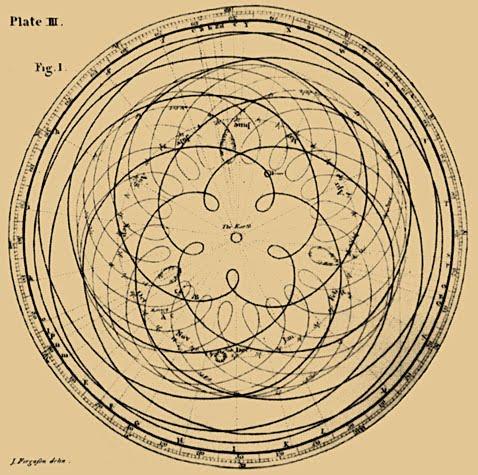 venus cycle flower
