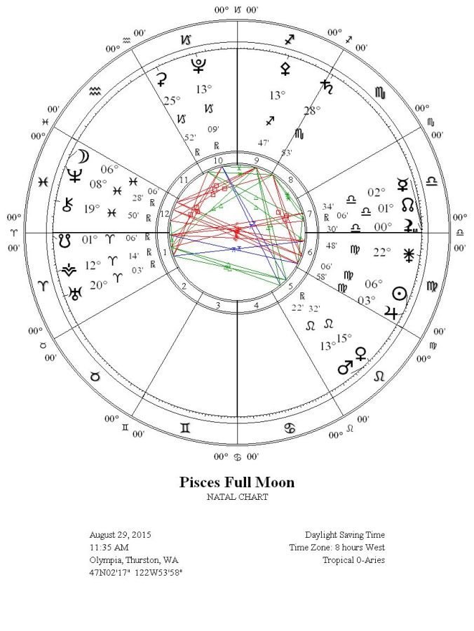 Pisces Full Moon August 29, 2015