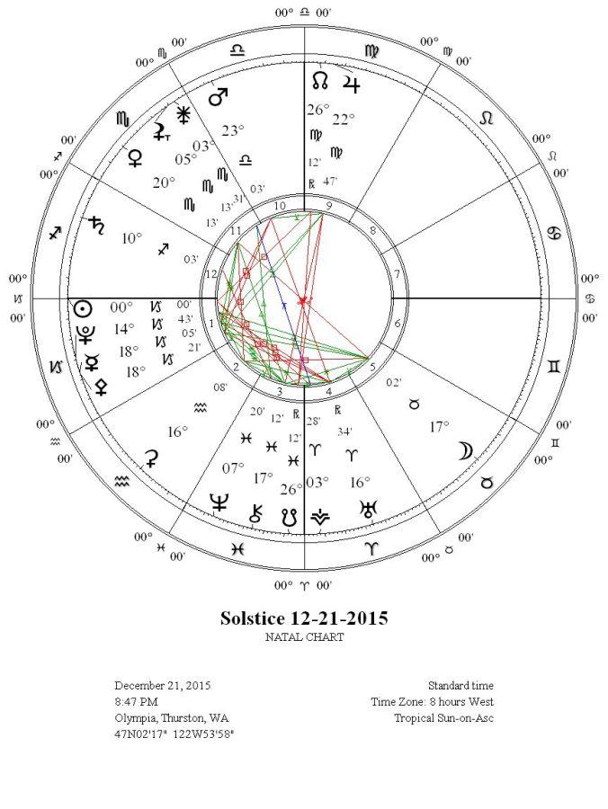 Solstice12-21-2015WRIGC2B