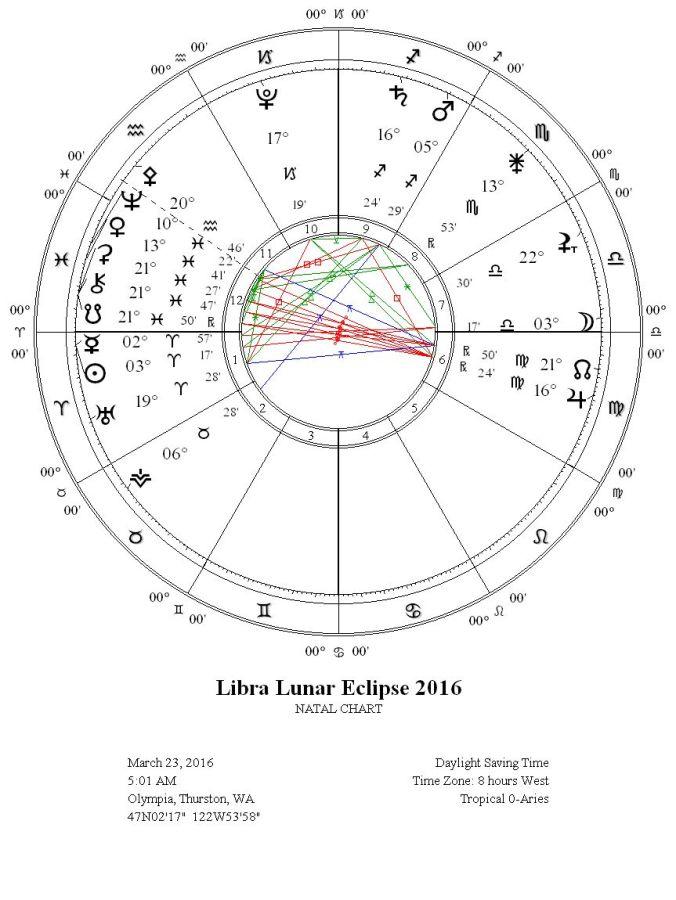 LibraLunarEclipse2016WRIGC1