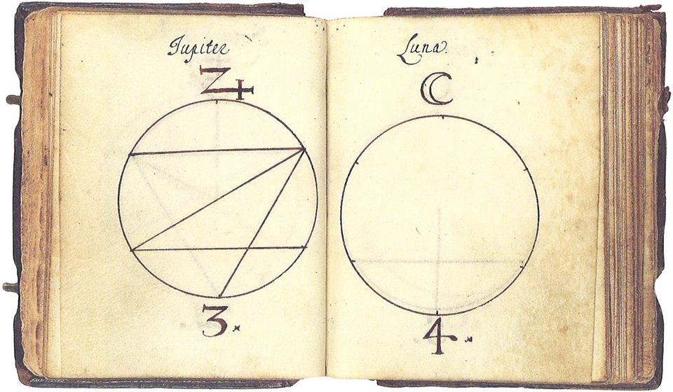 Jupiter Luna