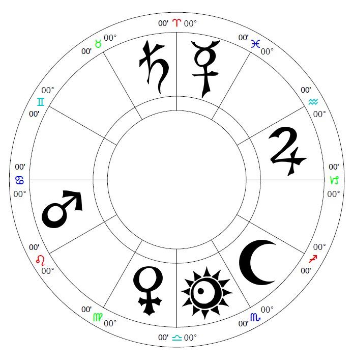 Fall of Thema Mundi with Moon